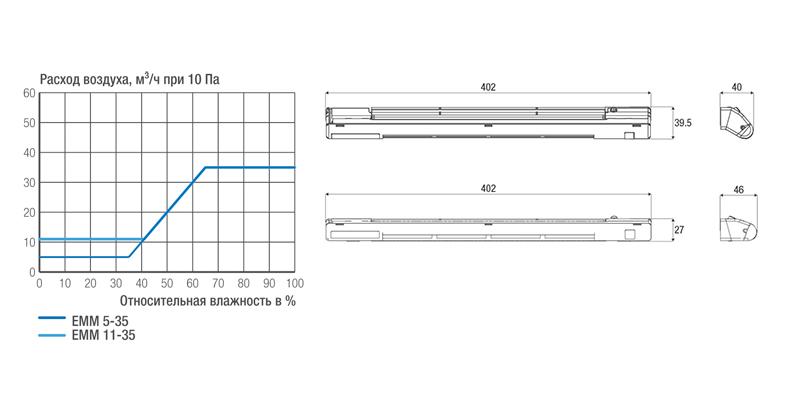 EMM_airflow-dimensions_ru.jpg