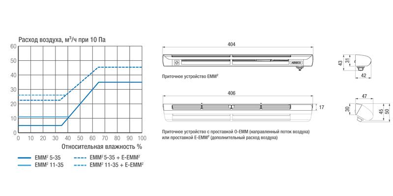EMM2_airflow-dimensions_ru.jpg