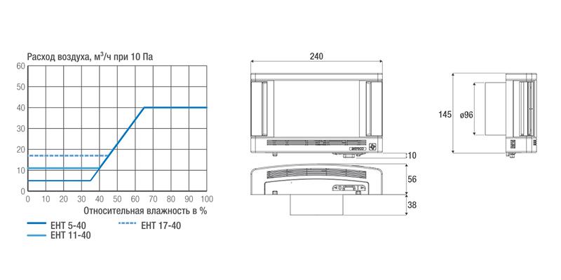 EHT_airflow-dimensions_ru.jpg